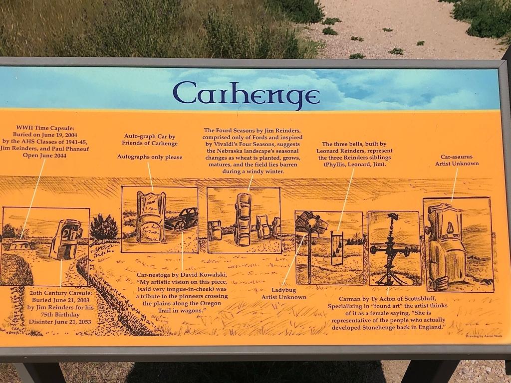 Carhenge informational sign